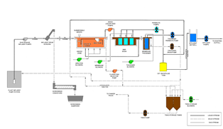 Blaine Line Flow Diagram PNG resized 2.png
